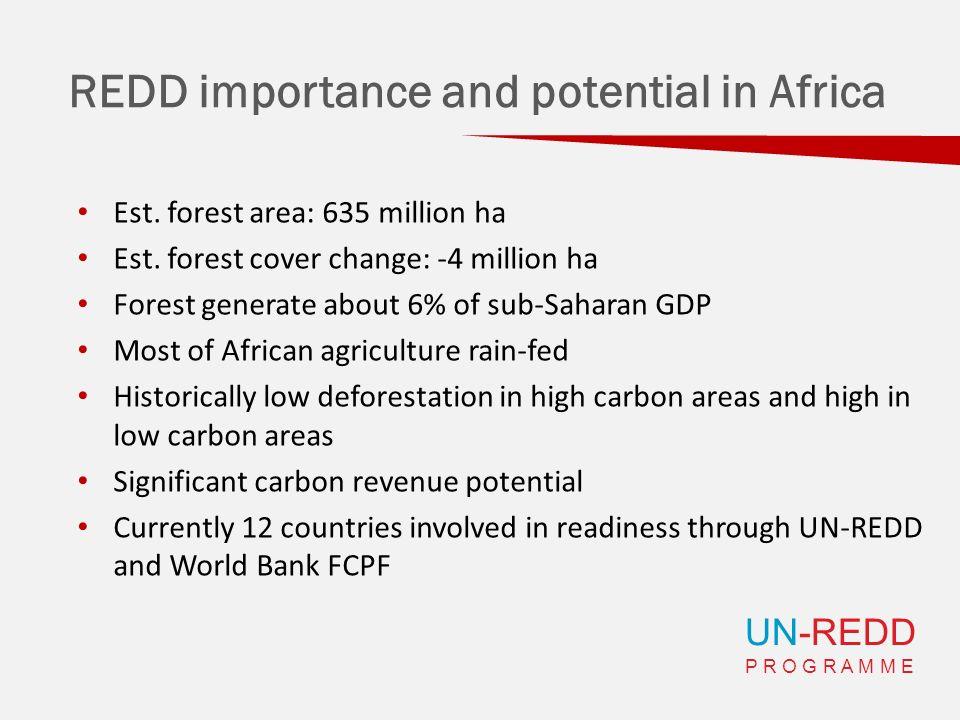 UN-REDD P R O G R A M M E REDD importance and potential in Africa Est.