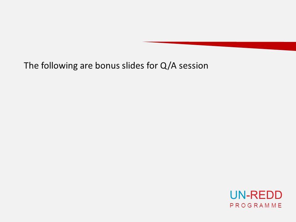 UN-REDD P R O G R A M M E The following are bonus slides for Q/A session