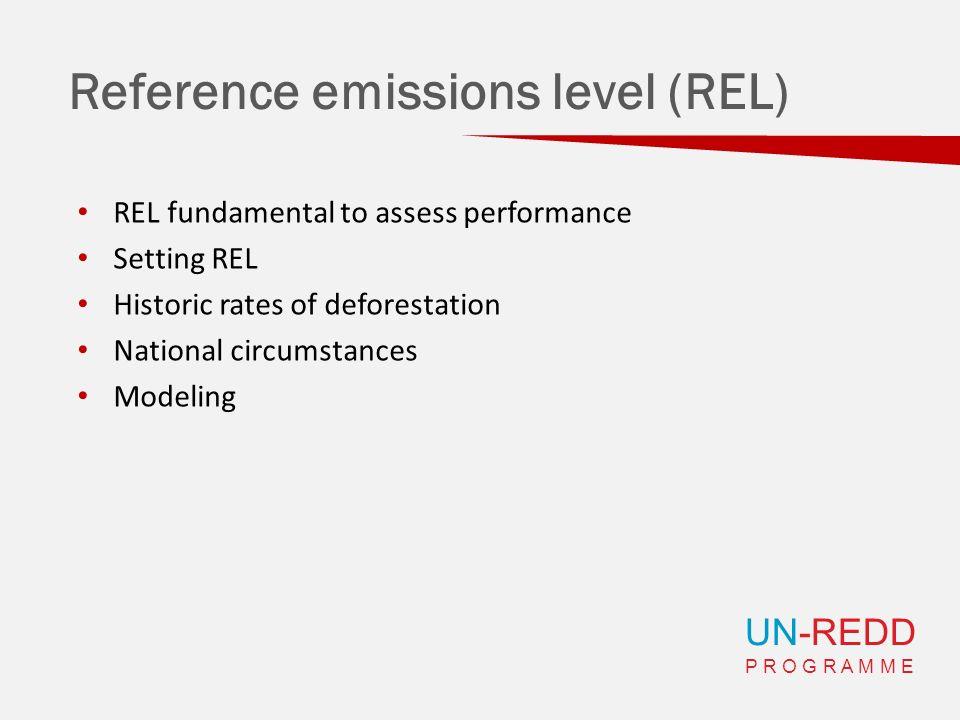 UN-REDD P R O G R A M M E Reference emissions level (REL) REL fundamental to assess performance Setting REL Historic rates of deforestation National circumstances Modeling