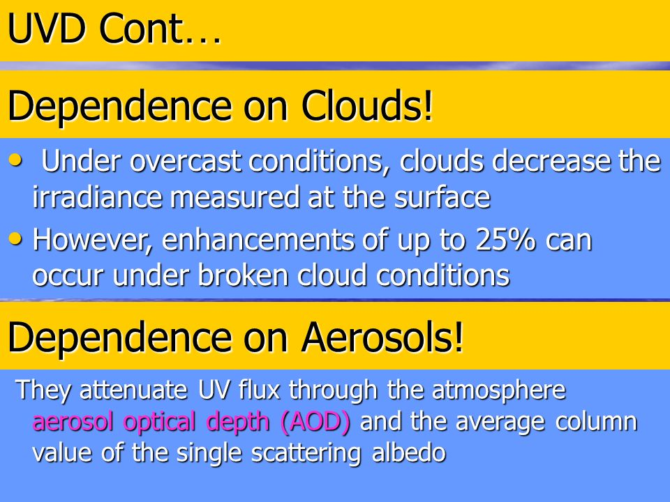 UVD Cont… They attenuate UV flux through the atmosphere aerosol optical depth (AOD) and the average column value of the single scattering albedo They attenuate UV flux through the atmosphere aerosol optical depth (AOD) and the average column value of the single scattering albedo Dependence on Clouds.