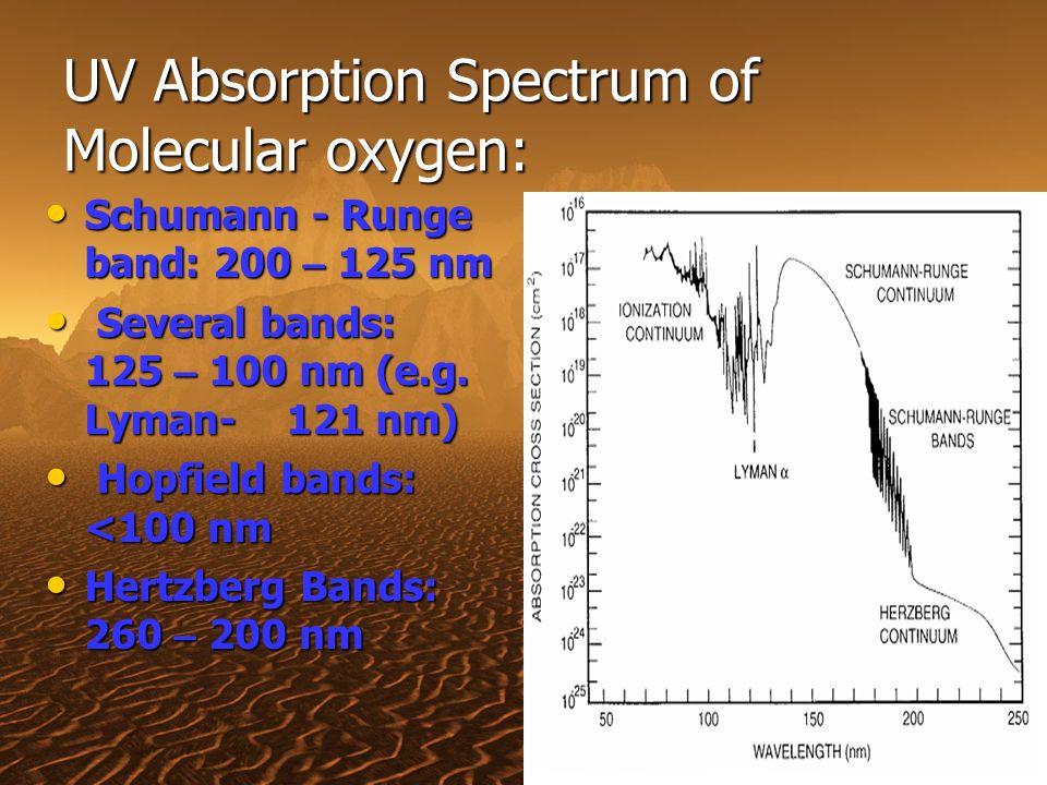 UV Absorption Spectrum of Molecular oxygen: Schumann - Runge band: 200 – 125 nm Schumann - Runge band: 200 – 125 nm Several bands: 125 – 100 nm (e.g.