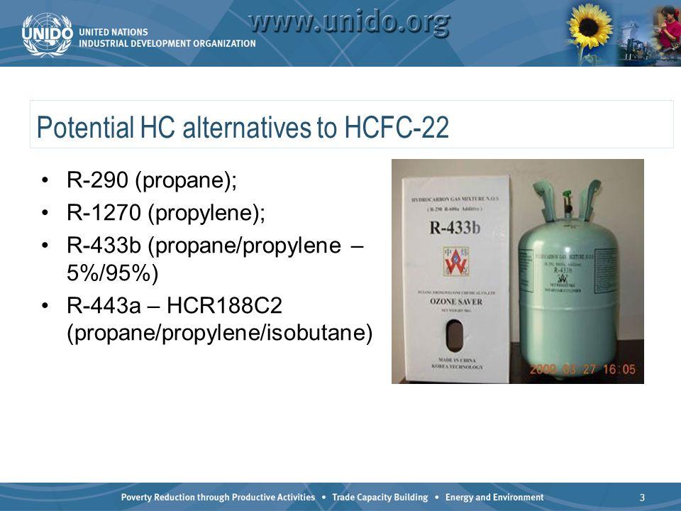Potential HC alternatives to HCFC-22 3 R-290 (propane); R-1270 (propylene); R-433b (propane/propylene – 5%/95%) R-443a – HCR188C2 (propane/propylene/i