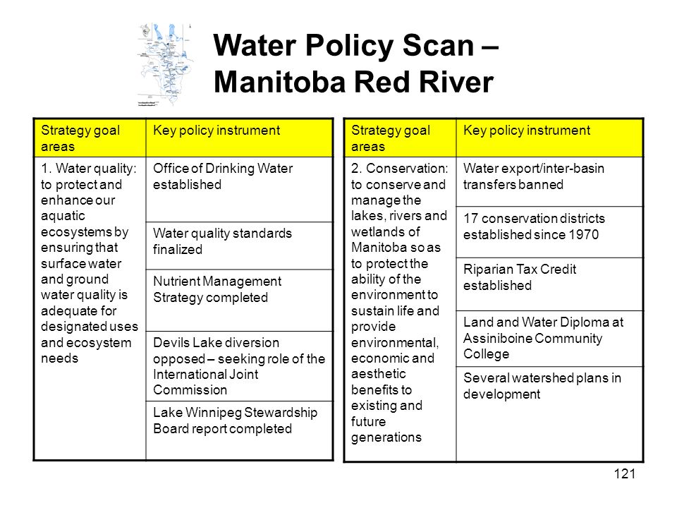 121 Water Policy Scan – Manitoba Red River Strategy goal areas Key policy instrument 1. Water quality: to protect and enhance our aquatic ecosystems b