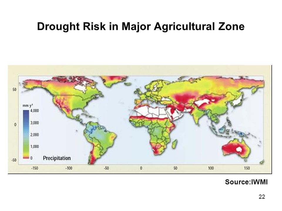 22 Drought Risk in Major Agricultural Zone Source:IWMI