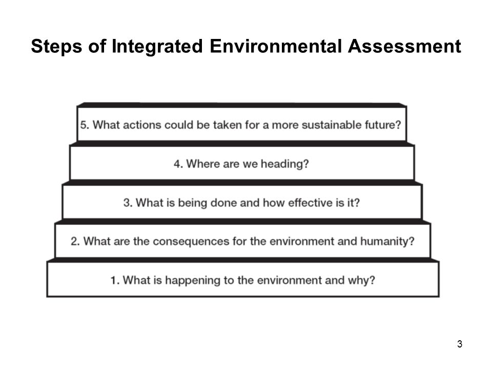 3 Steps of Integrated Environmental Assessment