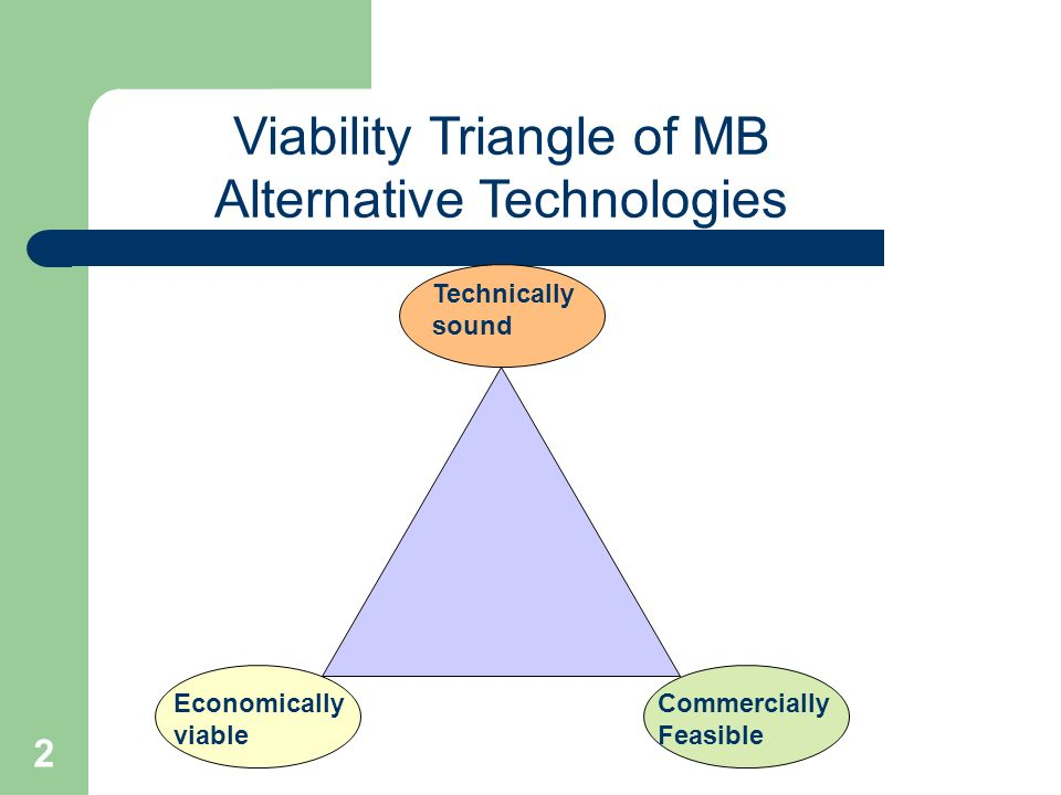 3 Why TEC Feasible MB Alternatives.
