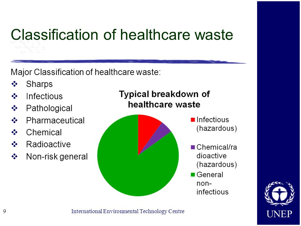 UNEP International Environmental Technology Centre Classification of healthcare waste Major Classification of healthcare waste: Sharps Infectious Pathological Pharmaceutical Chemical Radioactive Non-risk general 9