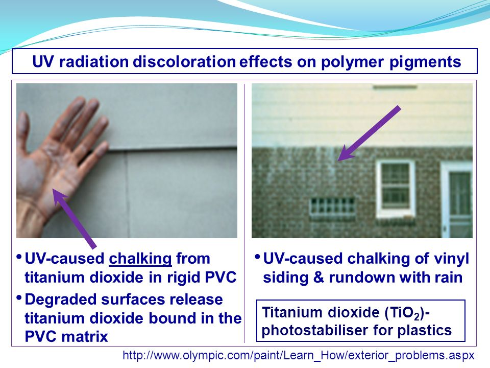 UV radiation discoloration effects on polymer pigments UV-caused chalking of vinyl siding & rundown with rain UV-caused chalking from titanium dioxide