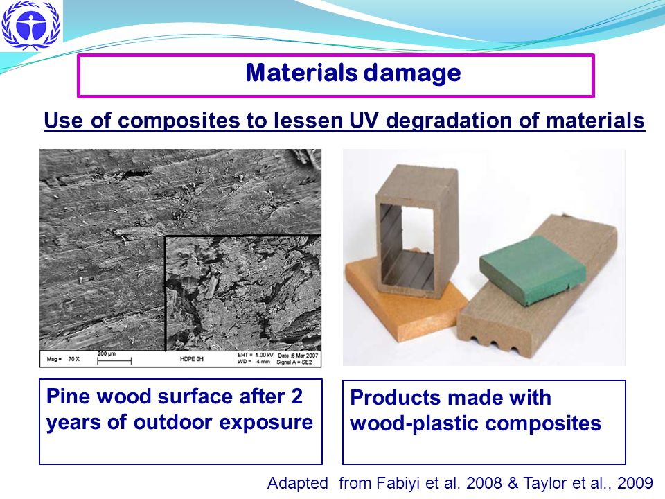 Adapted from Fabiyi et al. 2008 & Taylor et al., 2009 Products made with wood-plastic composites Pine wood surface after 2 years of outdoor exposure M