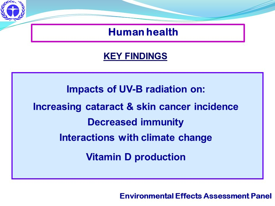 Environmental Effects Assessment Panel Human health Produced in the skin following UV-B irradiation Supports bone health May decrease risk of: - several internal cancers - autoimmune & infectious diseases - cardiovascular diseases Effectiveness of oral vitamin D supplementation.