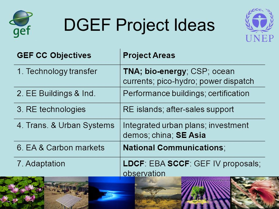 DGEF Project Ideas GEF CC ObjectivesProject Areas 1.