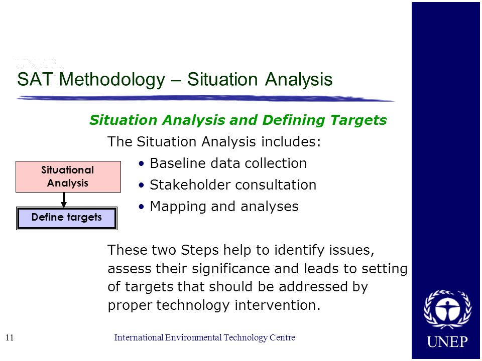 UNEP International Environmental Technology Centre11 SAT Methodology – Situation Analysis Situation Analysis and Defining Targets The Situation Analys