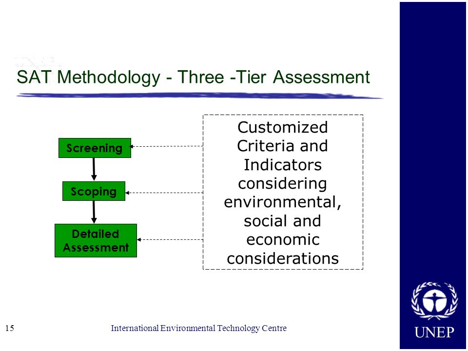 UNEP International Environmental Technology Centre15 SAT Methodology - Three -Tier Assessment Screening Scoping Detailed Assessment Customized Criteri