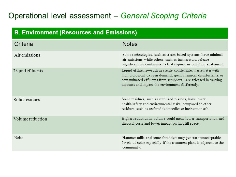 Operational level assessment – General Scoping Criteria B. Environment (Resources and Emissions) CriteriaNotes Air emissions Some technologies, such a