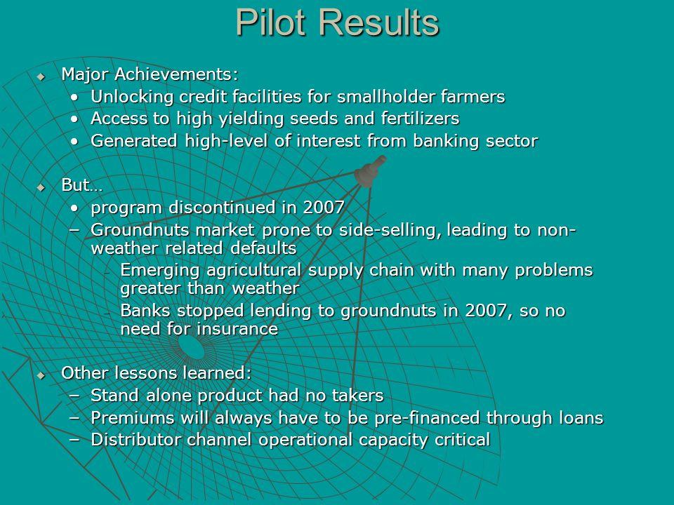 Pilot Results Major Achievements: Major Achievements: Unlocking credit facilities for smallholder farmersUnlocking credit facilities for smallholder f