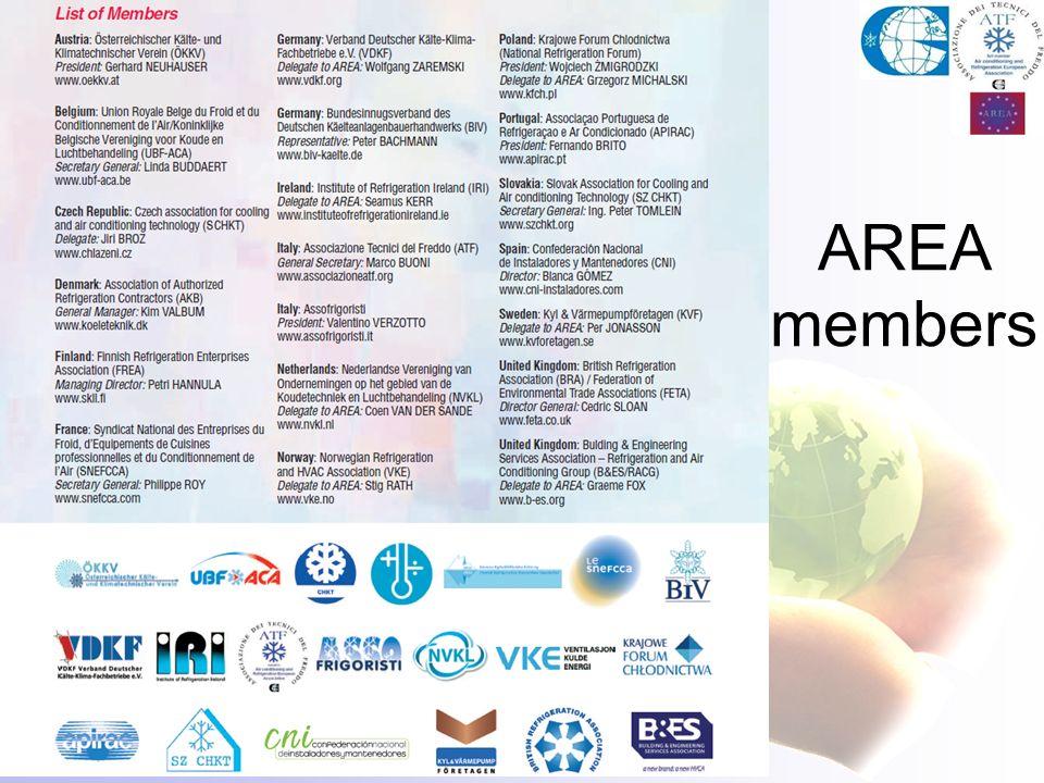 AREA members