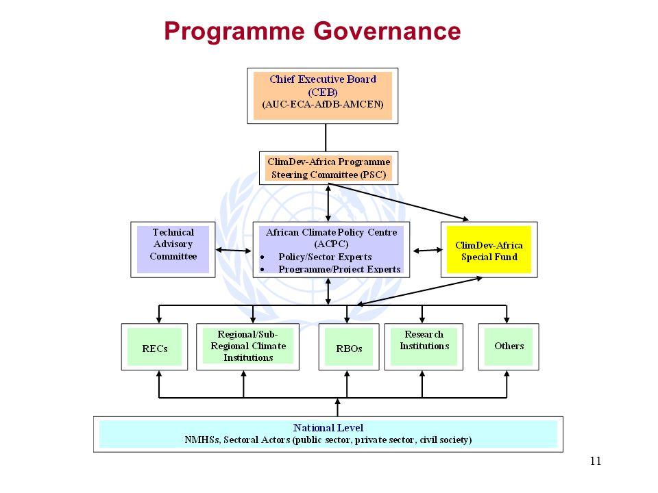 11 Programme Governance