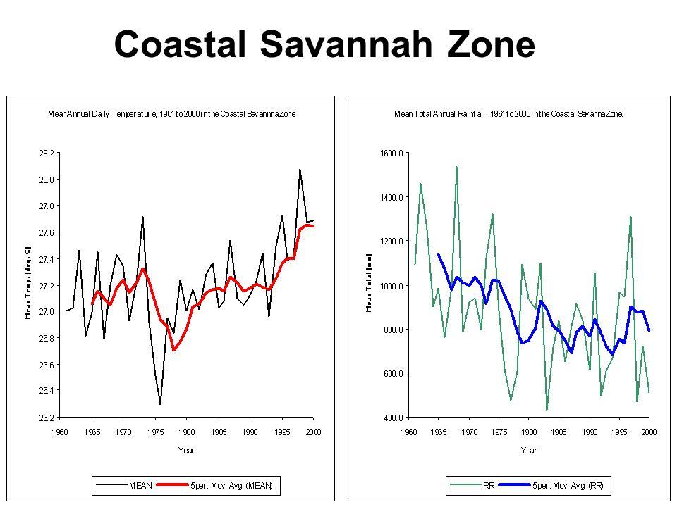 21 Coastal Savannah Zone