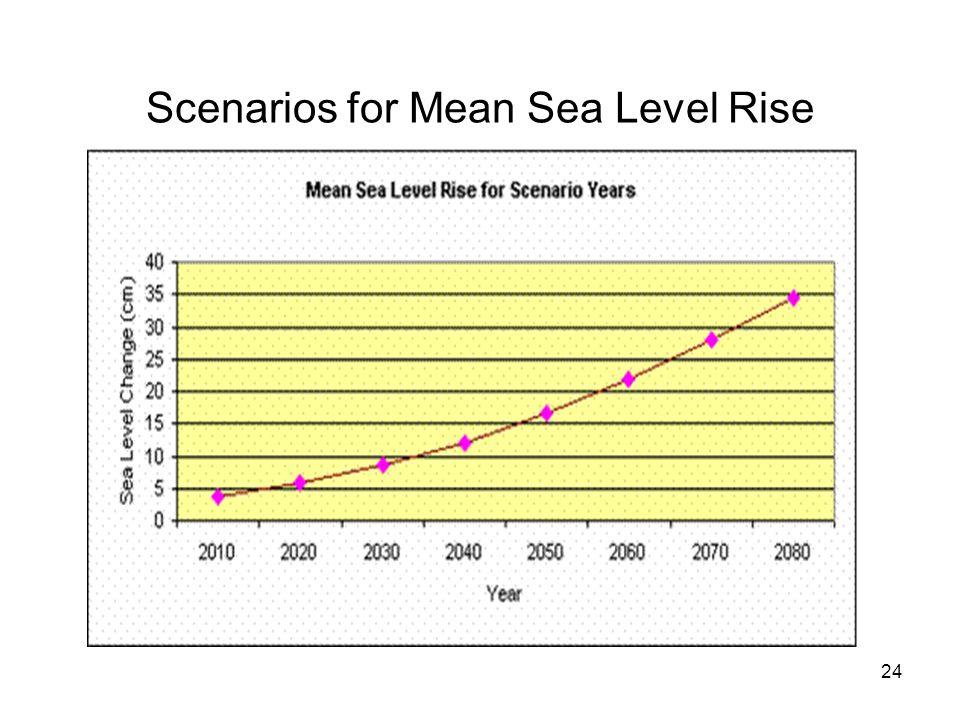 24 Scenarios for Mean Sea Level Rise