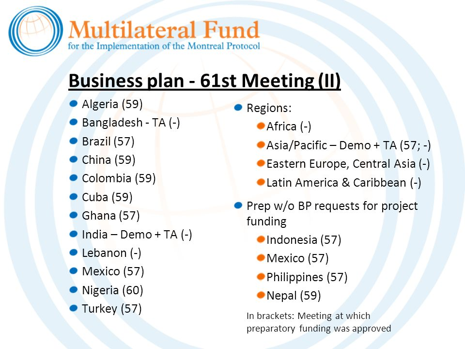 Business plan - 61st Meeting (II) Algeria (59) Bangladesh - TA (-) Brazil (57) China (59) Colombia (59) Cuba (59) Ghana (57) India – Demo + TA (-) Lebanon (-) Mexico (57) Nigeria (60) Turkey (57) Regions: Africa (-) Asia/Pacific – Demo + TA (57; -) Eastern Europe, Central Asia (-) Latin America & Caribbean (-) Prep w/o BP requests for project funding Indonesia (57) Mexico (57) Philippines (57) Nepal (59) In brackets: Meeting at which preparatory funding was approved