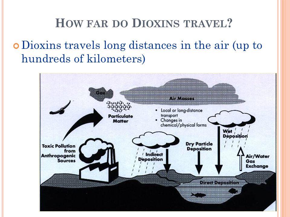 H OW FAR DO D IOXINS TRAVEL .