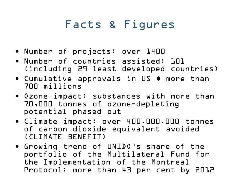 Facts & Figures Number of projects: over 1400 Number of countries assisted: 101 (including 29 least developed countries) Cumulative approvals in US $ more than 700 millions Ozone impact: substances with more than 70,000 tonnes of ozone-depleting potential phased out Climate impact: over tonnes of carbon dioxide equivalent avoided (CLIMATE BENEFIT) Growing trend of UNIDOs share of the portfolio of the Multilateral Fund for the Implementation of the Montreal Protocol: more than 43 per cent by 2012
