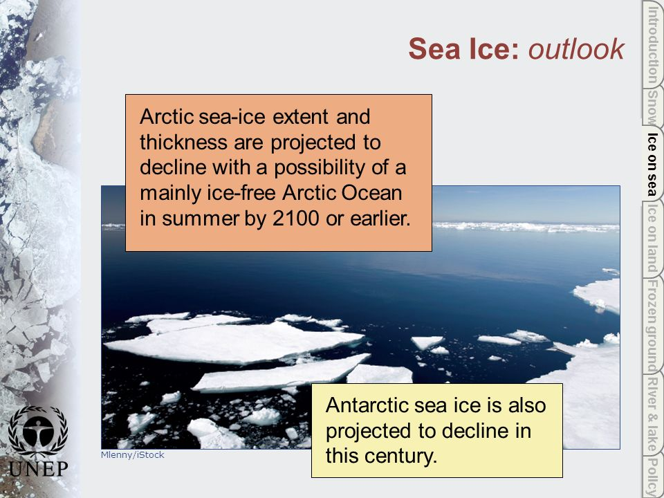 Policy River & lake Frozen ground Ice on land Ice on sea Snow Introduction Ice on sea Sea Ice: outlook Arctic sea-ice extent and thickness are projected to decline with a possibility of a mainly ice-free Arctic Ocean in summer by 2100 or earlier.