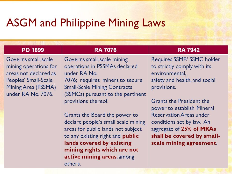 ASGM and Philippine Mining Laws PD 1899RA 7076RA 7942 Governs small-scale mining operations for areas not declared as Peoples' Small-Scale Mining Area