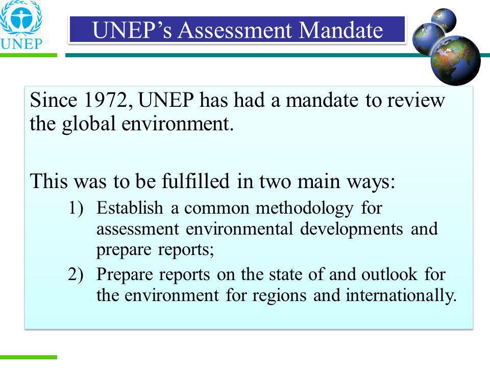 Dual Framework Representation of Environment-Development Linkages Lebanon SOE Report