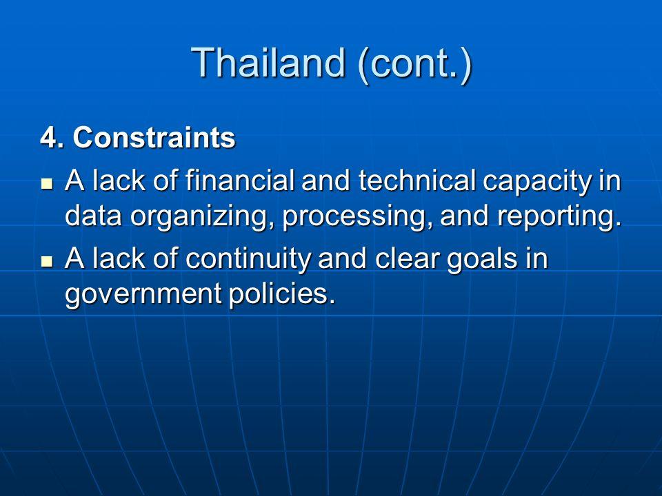 Thailand (cont.) 4.