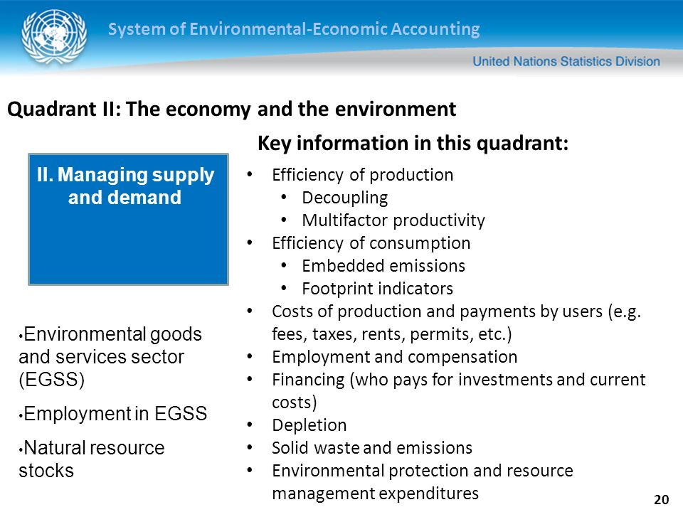 System of Environmental-Economic Accounting 21 Quadrant III: Water Quality and Water Health Ecosystem extent Ecosystem conditions Water cycle Carbon cycle Nutrient cycle Primary productivity Biodiversity Regulatory services provided by ecosystems III.