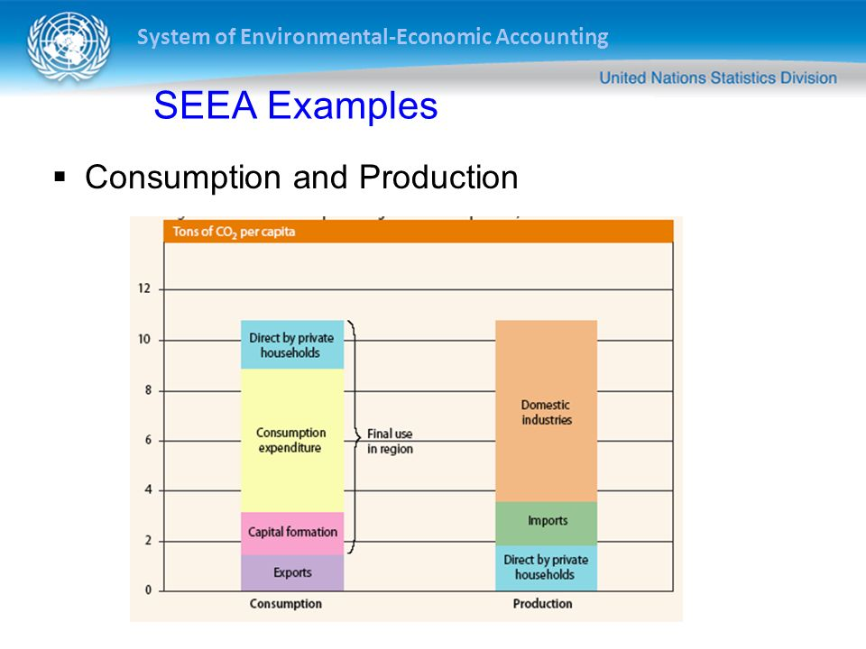 System of Environmental-Economic Accounting Reference Material Briefing notes: Briefing note on SEEA Central Framework: http://unstats.un.org/unsd/envaccounting/Brochure.pdf Briefing note on SEEA Experimental Ecosystem Accounting: http://unstats.un.org/unsd/envaccounting/workshops/int_seminar/note.pdf http://unstats.un.org/unsd/envaccounting/workshops/int_seminar/note.pdf Briefing note on SEEA Water and International Recommendations for Water Statistics (IRWS) http://unstats.un.org/unsd/envaccounting/WWAP_UNSD_WaterMF.pdf Methodological publications: SEEA Central Framework: http://unstats.un.org/unsd/envaccounting/White_cover.pdf http://unstats.un.org/unsd/envaccounting/White_cover.pdf SEEA Experimental Ecosystem Accounting: http://unstats.un.org/unsd/statcom/doc13/BG-SEEA-Ecosystem.pdf http://unstats.un.org/unsd/statcom/doc13/BG-SEEA-Ecosystem.pdf SEEA Applications and Extensions: http://unstats.un.org/unsd/statcom/doc13/BG-SEEA-AE.pdf http://unstats.un.org/unsd/statcom/doc13/BG-SEEA-AE.pdf Library – searchable library of publications (e.g.