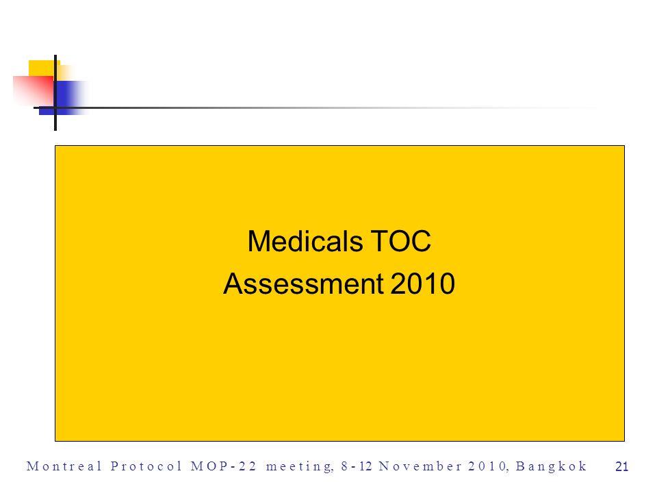 21 M o n t r e a l P r o t o c o l M O P - 2 2 m e e t i n g, 8 - 12 N o v e m b e r 2 0 1 0, B a n g k o k Medicals TOC Assessment 2010