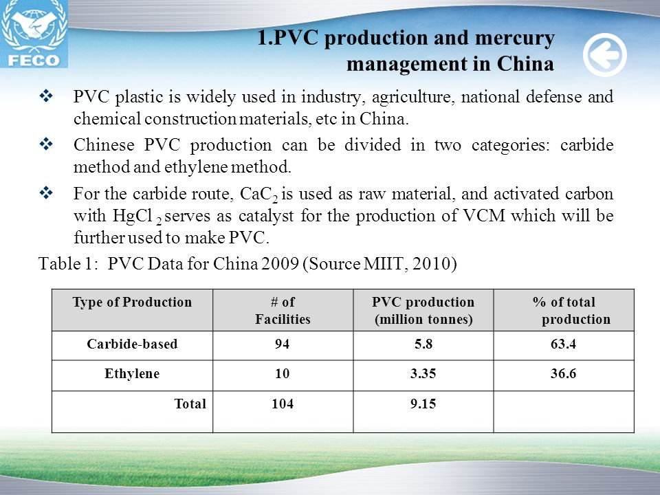 1.PVC production and mercury management in China PVC plastic is widely used in industry, agriculture, national defense and chemical construction mater