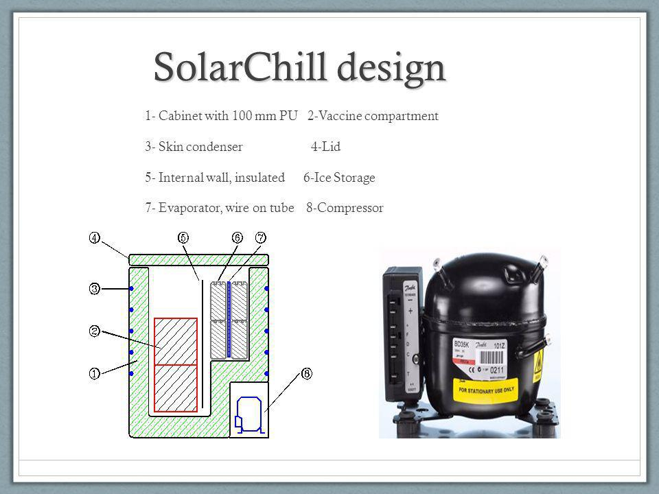 SolarChill design 1- Cabinet with 100 mm PU 2-Vaccine compartment 3- Skin condenser 4-Lid 5- Internal wall, insulated 6-Ice Storage 7- Evaporator, wire on tube 8-Compressor