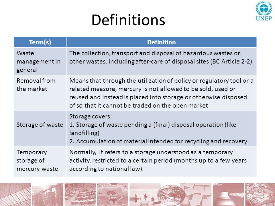 Term(s)Definition Waste management in general The collection, transport and disposal of hazardous wastes or other wastes, including after-care of disp