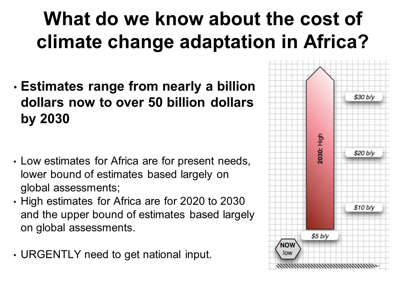 What do we know about the cost of climate change adaptation in Africa.