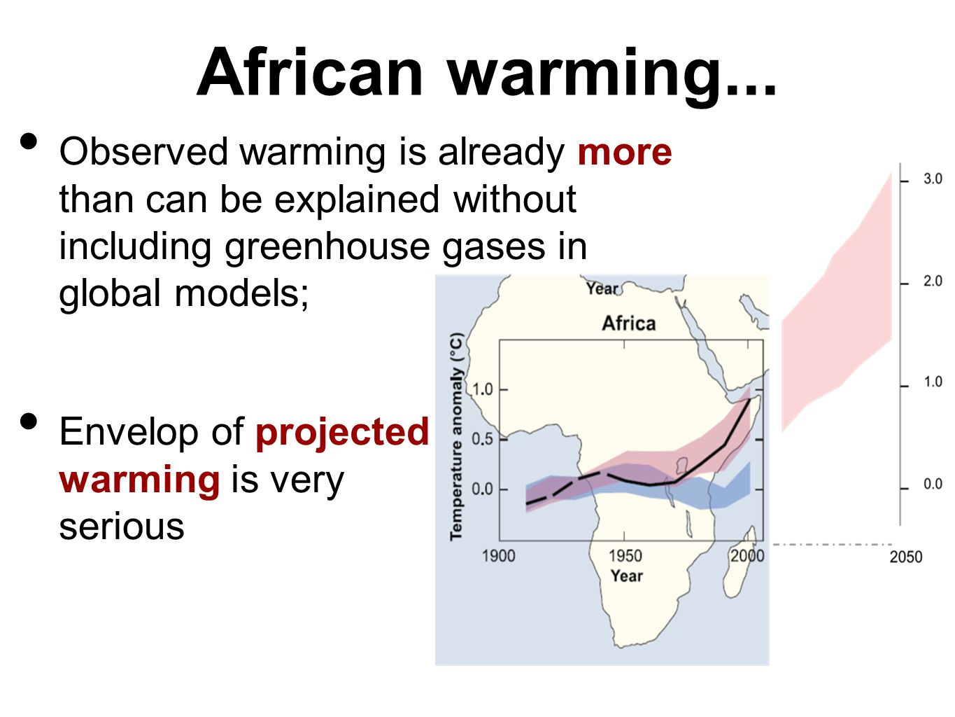 African warming... Observed warming is already more than can be explained without including greenhouse gases in global models; Envelop of projected wa