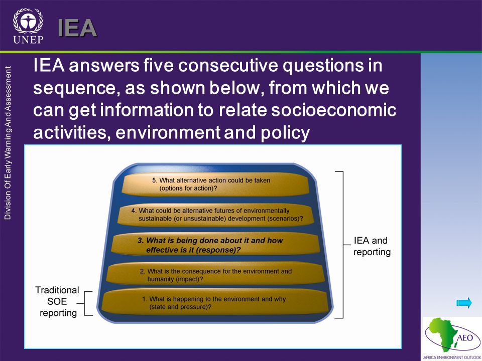 Division Of Early Warning And Assessment IEA answers five consecutive questions in sequence, as shown below, from which we can get information to rela
