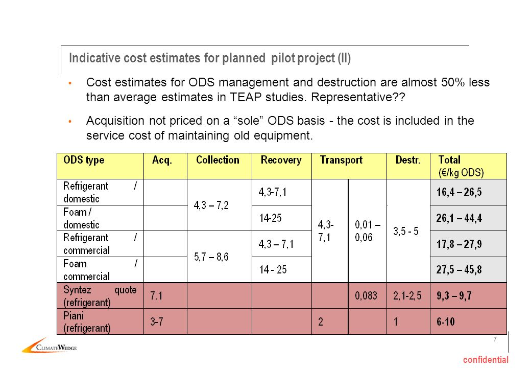 7 confidential Indicative cost estimates for planned pilot project (II) Cost estimates for ODS management and destruction are almost 50% less than average estimates in TEAP studies.