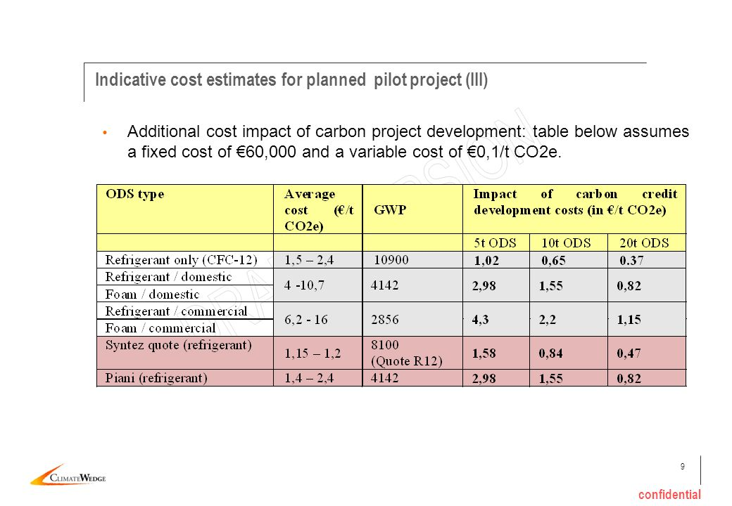 9 confidential Indicative cost estimates for planned pilot project (III) Additional cost impact of carbon project development: table below assumes a f