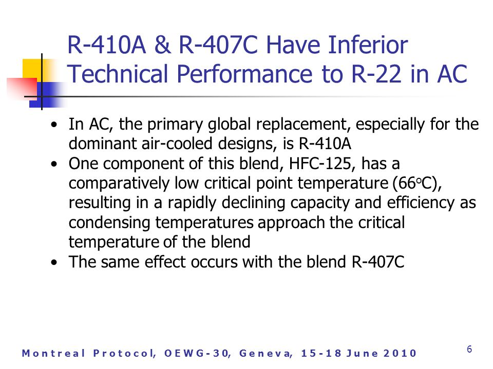 M o n t r e a l P r o t o c o l, O E W G - 3 0, G e n e v a, J u n e R-410A & R-407C Have Inferior Technical Performance to R-22 in AC In AC, the primary global replacement, especially for the dominant air-cooled designs, is R-410A One component of this blend, HFC-125, has a comparatively low critical point temperature (66 o C), resulting in a rapidly declining capacity and efficiency as condensing temperatures approach the critical temperature of the blend The same effect occurs with the blend R-407C