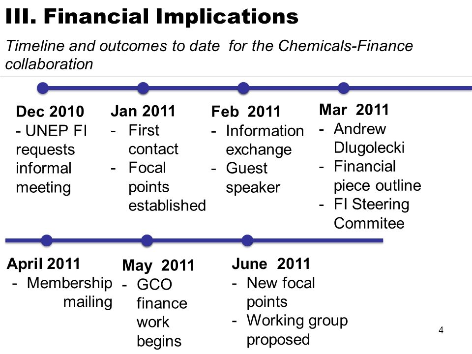 4 III. Financial Implications Timeline and outcomes to date for the Chemicals-Finance collaboration Dec 2010 - UNEP FI requests informal meeting Jan 2