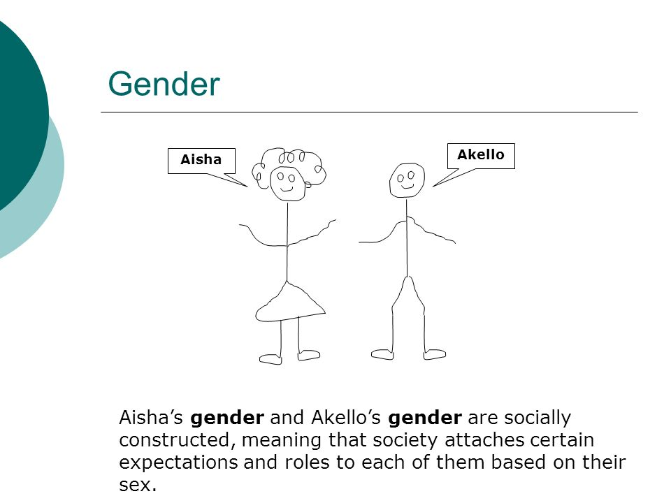 Gender Aishas gender and Akellos gender are socially constructed, meaning that society attaches certain expectations and roles to each of them based on their sex.