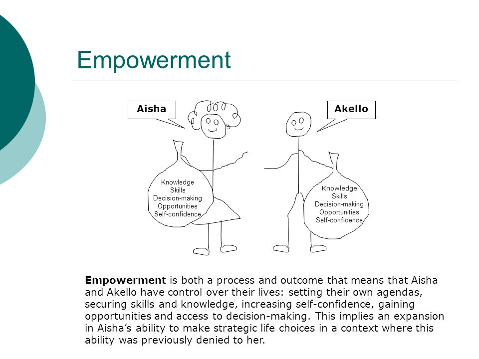 Empowerment AishaAkello Knowledge Skills Decision-making Opportunities Self-confidence Knowledge Skills Decision-making Opportunities Self-confidence