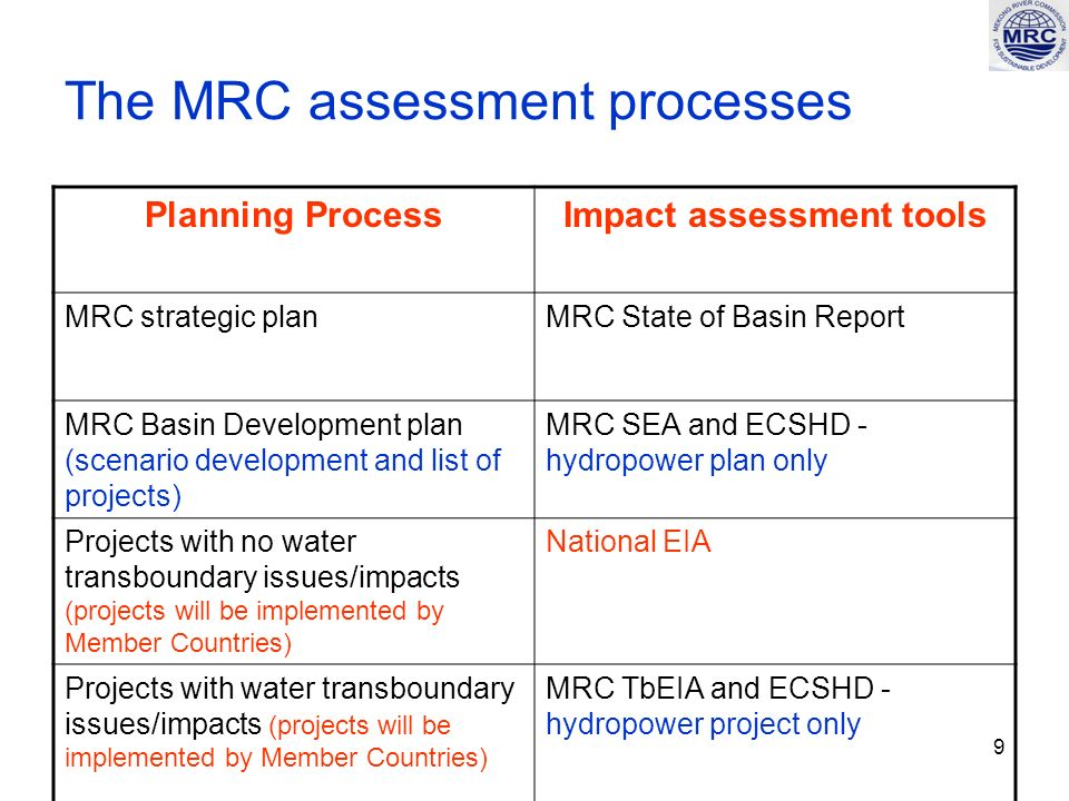 9 The MRC assessment processes Planning ProcessImpact assessment tools MRC strategic planMRC State of Basin Report MRC Basin Development plan (scenario development and list of projects) MRC SEA and ECSHD - hydropower plan only Projects with no water transboundary issues/impacts (projects will be implemented by Member Countries) National EIA Projects with water transboundary issues/impacts (projects will be implemented by Member Countries) MRC TbEIA and ECSHD - hydropower project only