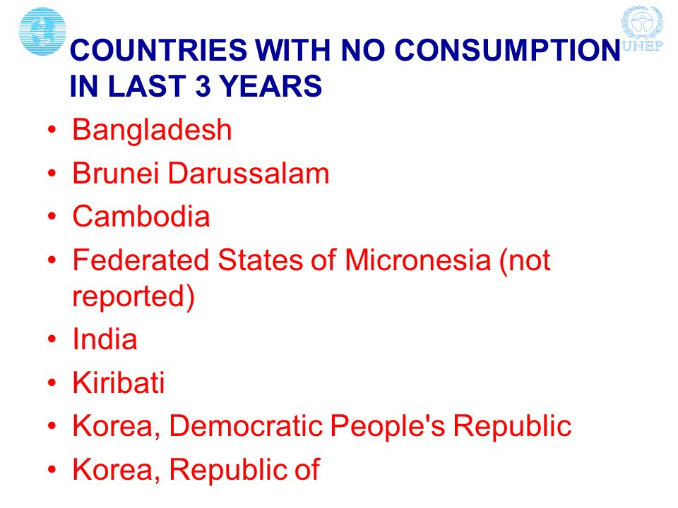 Bangladesh Brunei Darussalam Cambodia Federated States of Micronesia (not reported) India Kiribati Korea, Democratic People s Republic Korea, Republic of COUNTRIES WITH NO CONSUMPTION IN LAST 3 YEARS