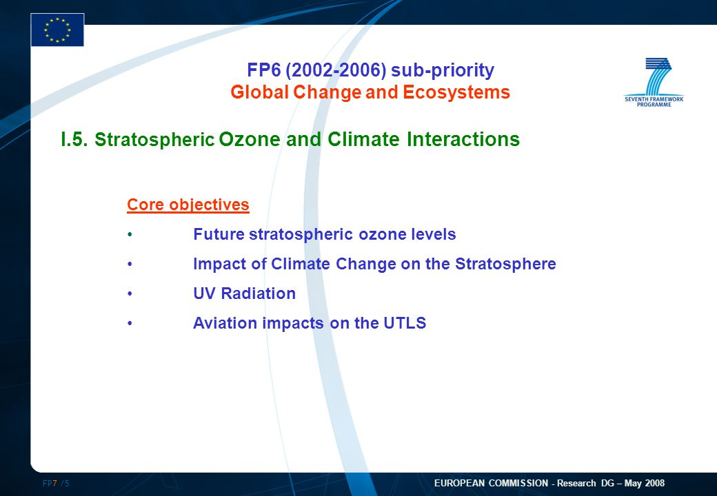 FP7 /5 EUROPEAN COMMISSION - Research DG – May 2008 FP6 (2002-2006) sub-priority Global Change and Ecosystems I.5.