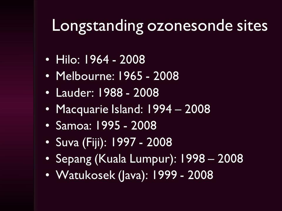 Longstanding ozonesonde sites Hilo: 1964 - 2008 Melbourne: 1965 - 2008 Lauder: 1988 - 2008 Macquarie Island: 1994 – 2008 Samoa: 1995 - 2008 Suva (Fiji): 1997 - 2008 Sepang (Kuala Lumpur): 1998 – 2008 Watukosek (Java): 1999 - 2008