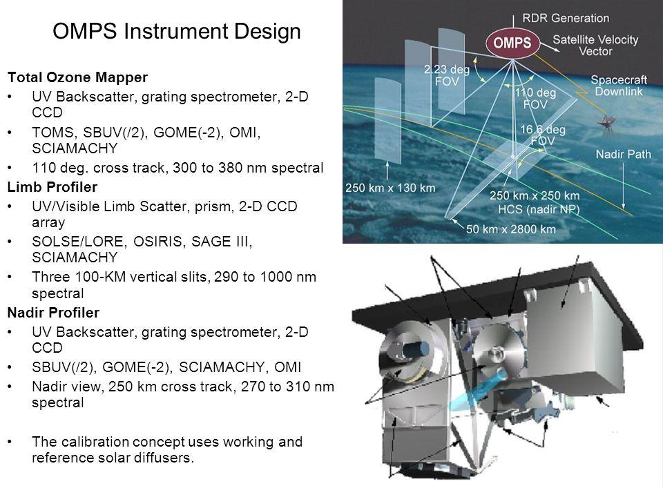 OMPS Instrument Design Total Ozone Mapper UV Backscatter, grating spectrometer, 2-D CCD TOMS, SBUV(/2), GOME(-2), OMI, SCIAMACHY 110 deg. cross track,